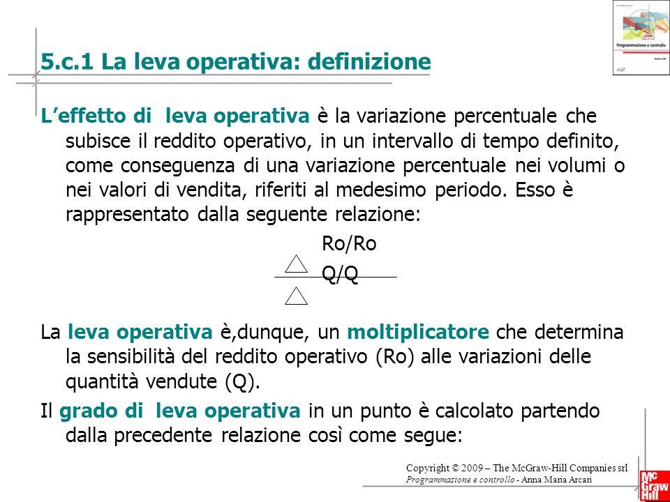 5.c.1 La leva operativa: definizione