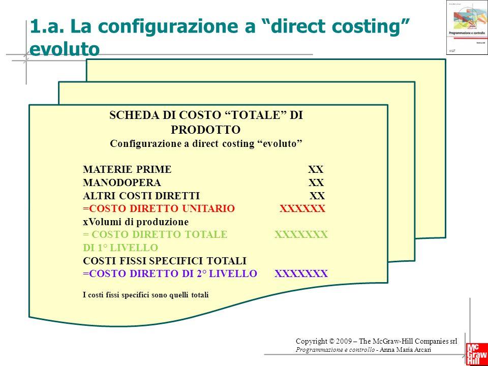 1.a. La configurazione a direct costing evoluto