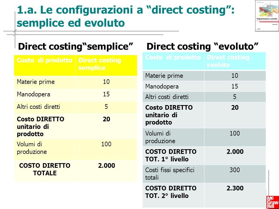1.a. Le configurazioni a direct costing : semplice ed evoluto