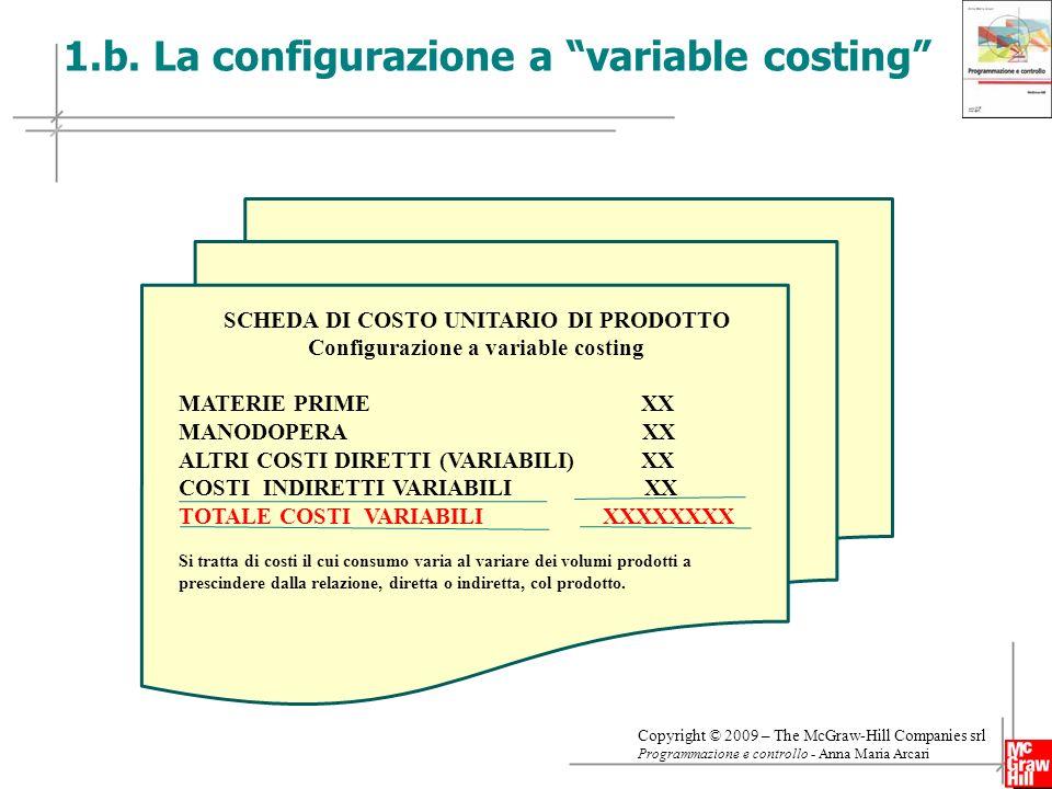 SCHEDA DI COSTO UNITARIO DI PRODOTTO Configurazione a variable costing