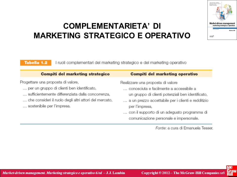 COMPLEMENTARIETA' DI MARKETING STRATEGICO E OPERATIVO