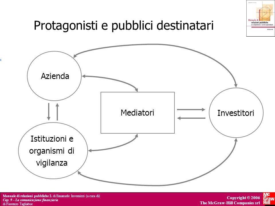 Protagonisti e pubblici destinatari
