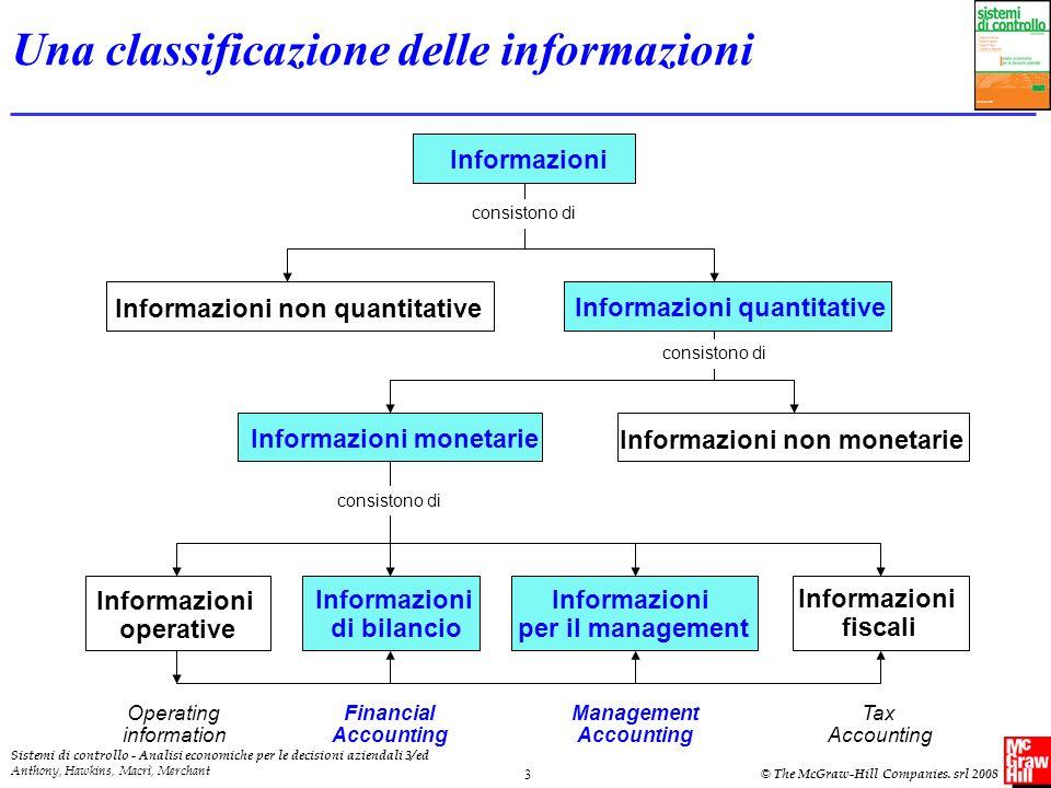 Una classificazione delle informazioni
