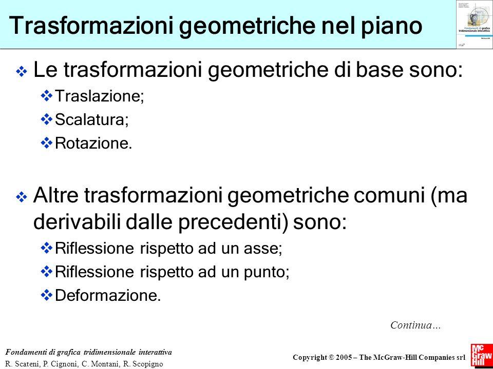Trasformazioni geometriche nel piano