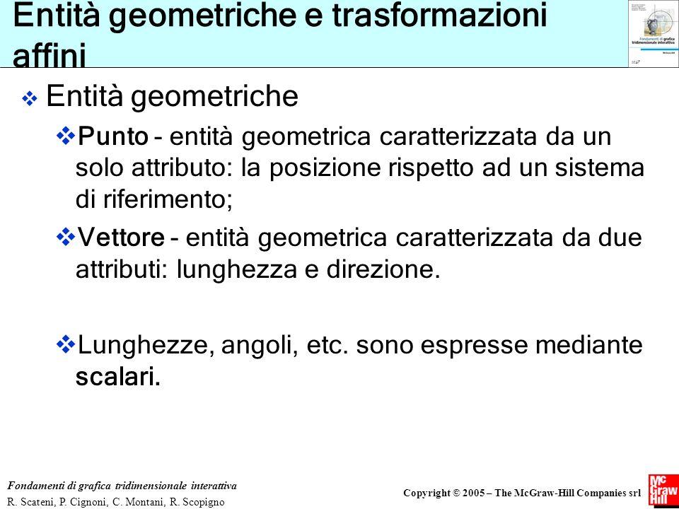 Entità geometriche e trasformazioni affini