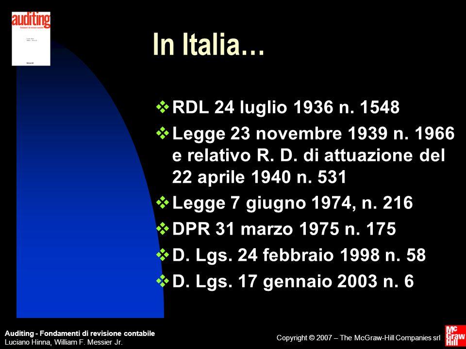 In Italia… RDL 24 luglio 1936 n. 1548. Legge 23 novembre 1939 n. 1966 e relativo R. D. di attuazione del 22 aprile 1940 n. 531.