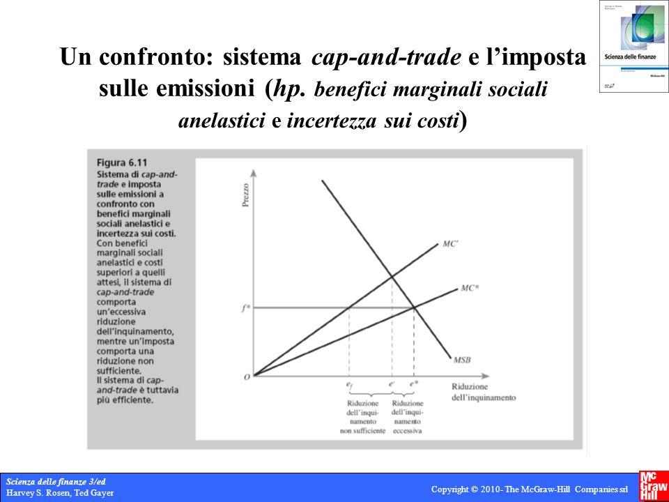 Un confronto: sistema cap-and-trade e l'imposta sulle emissioni (hp