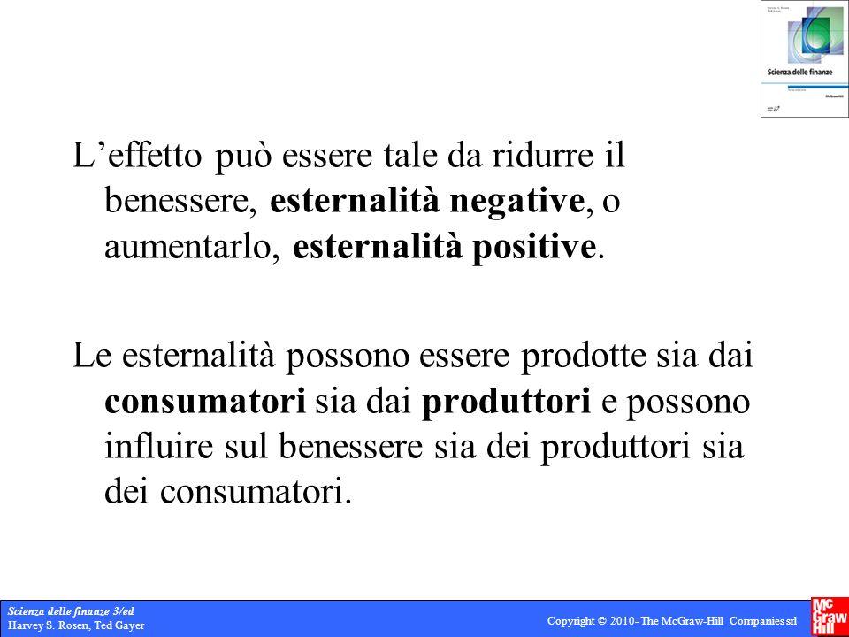 L'effetto può essere tale da ridurre il benessere, esternalità negative, o aumentarlo, esternalità positive.