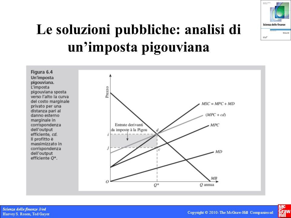 Le soluzioni pubbliche: analisi di un'imposta pigouviana
