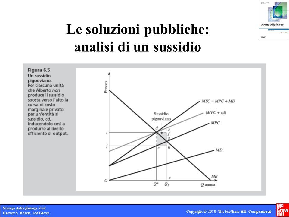 Le soluzioni pubbliche: analisi di un sussidio