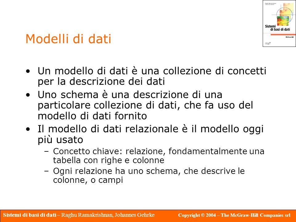 Modelli di dati Un modello di dati è una collezione di concetti per la descrizione dei dati.