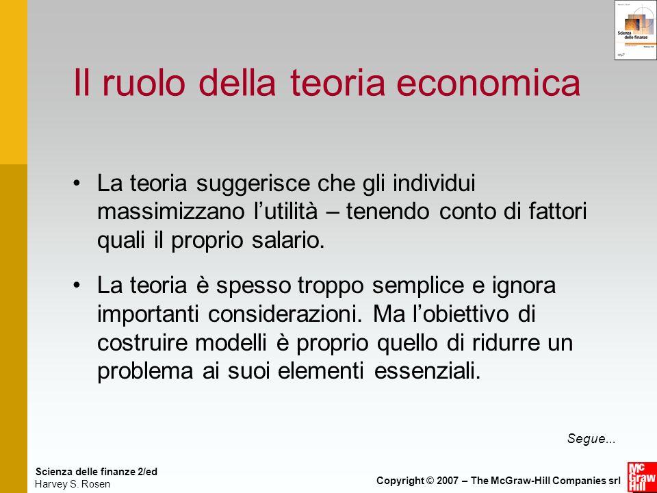 Il ruolo della teoria economica