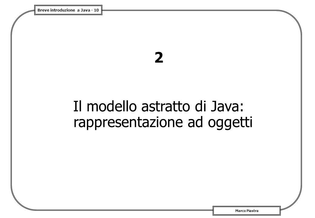 Il modello astratto di Java: rappresentazione ad oggetti