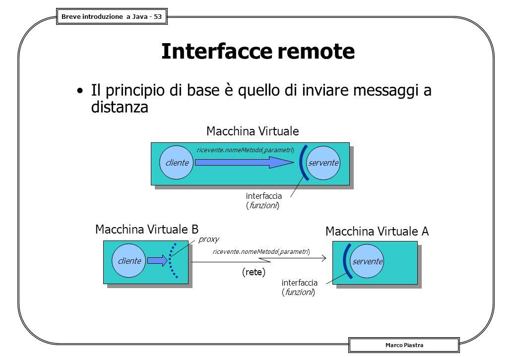 Interfacce remote Il principio di base è quello di inviare messaggi a distanza. Macchina Virtuale.