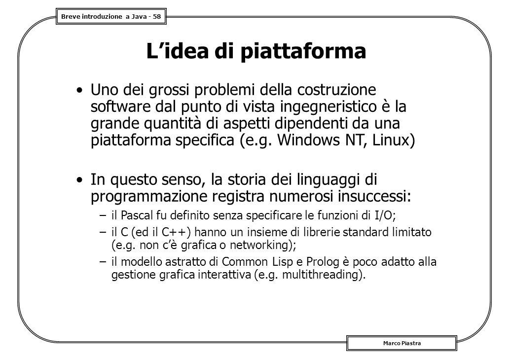 L'idea di piattaforma