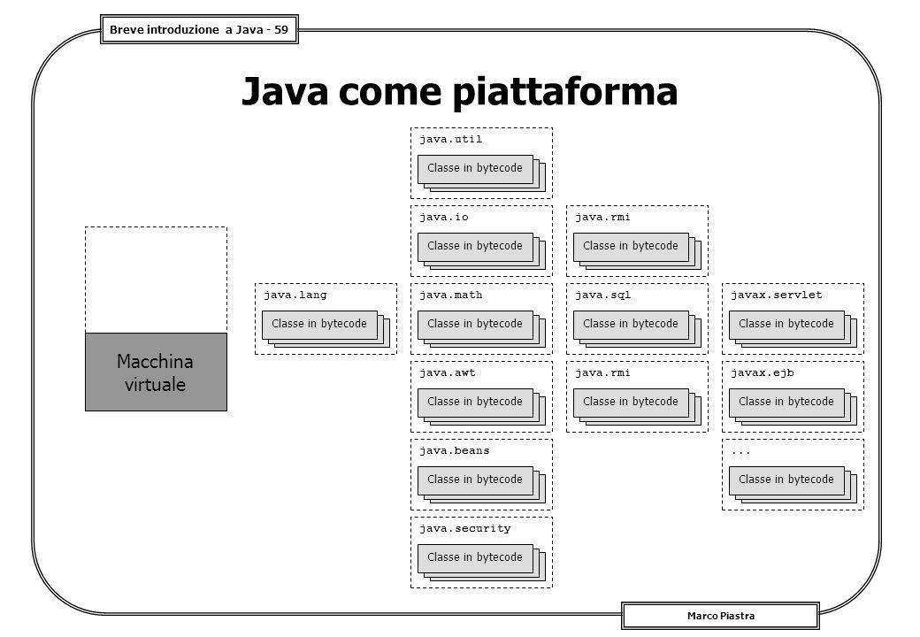 Java come piattaforma Macchina virtuale Classe in bytecode java.util