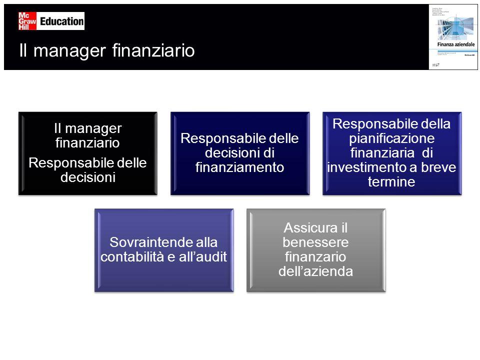 Il manager finanziario