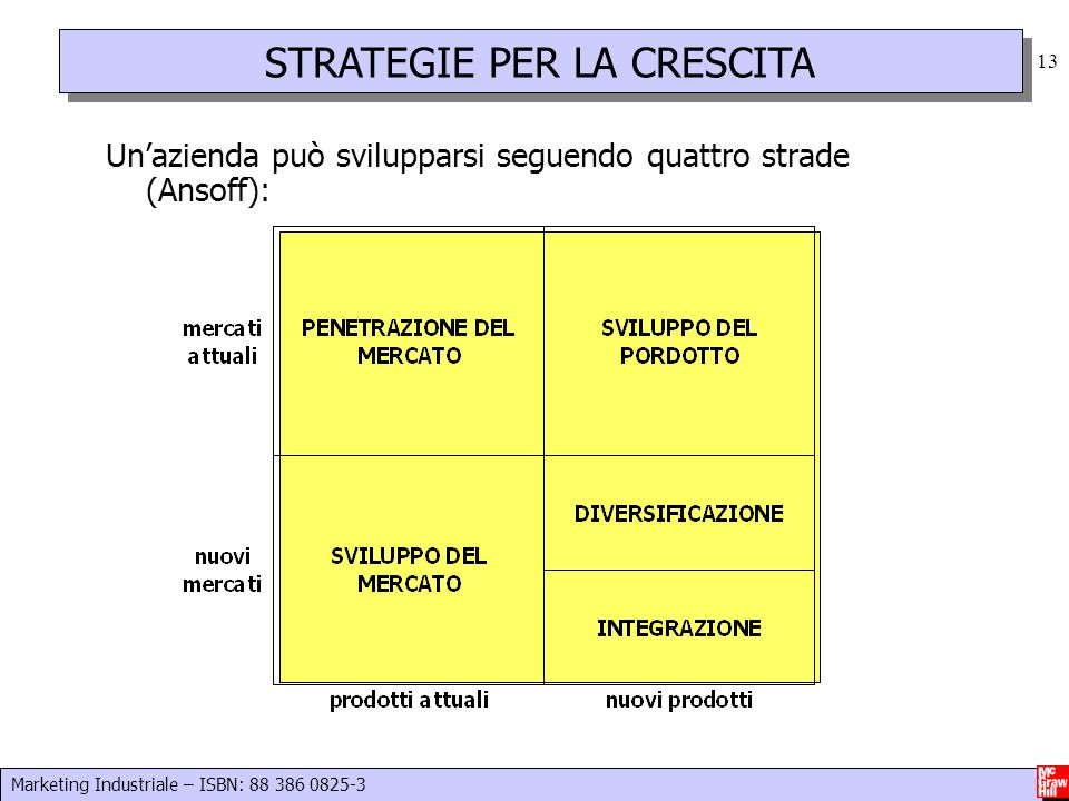 STRATEGIE PER LA CRESCITA