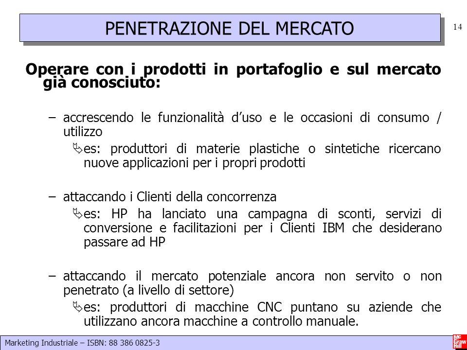 PENETRAZIONE DEL MERCATO