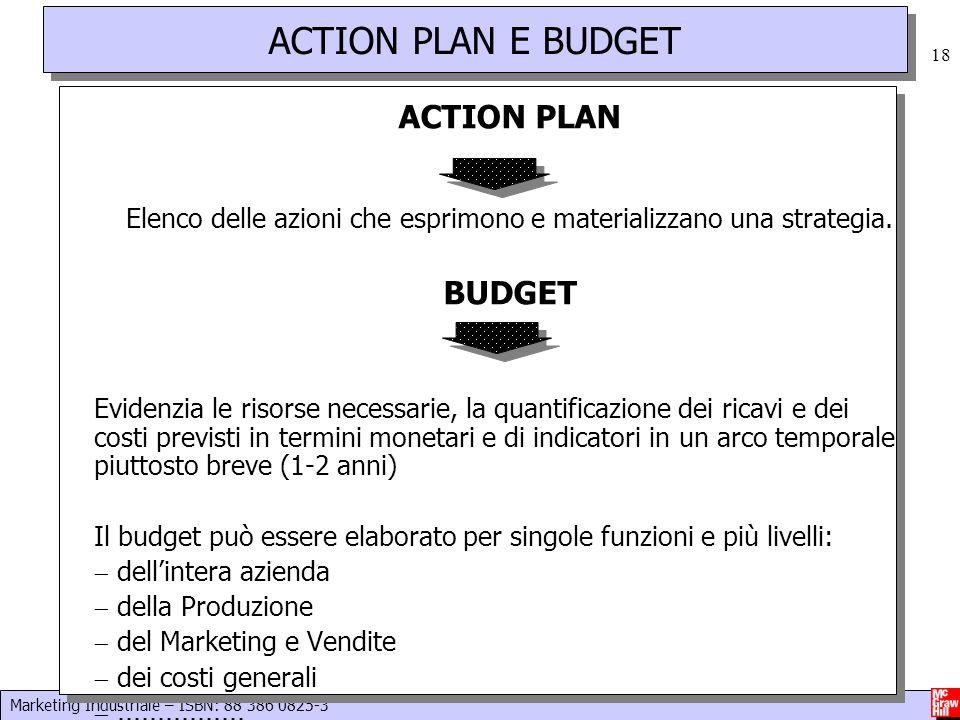 Elenco delle azioni che esprimono e materializzano una strategia.