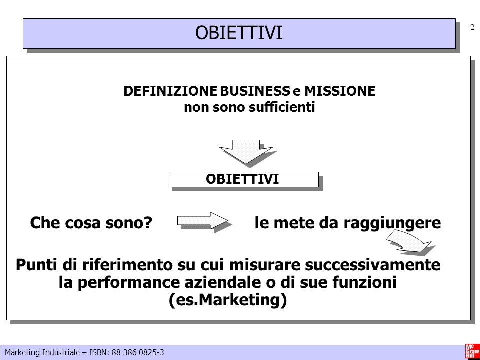 DEFINIZIONE BUSINESS e MISSIONE