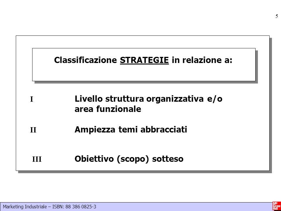 Classificazione STRATEGIE in relazione a: