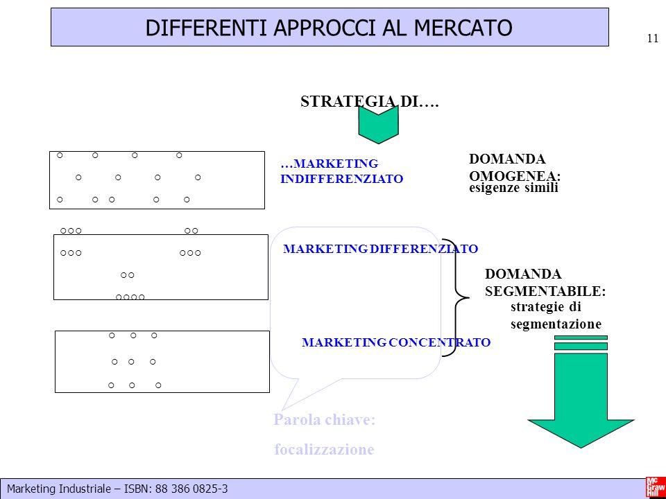 DIFFERENTI APPROCCI AL MERCATO