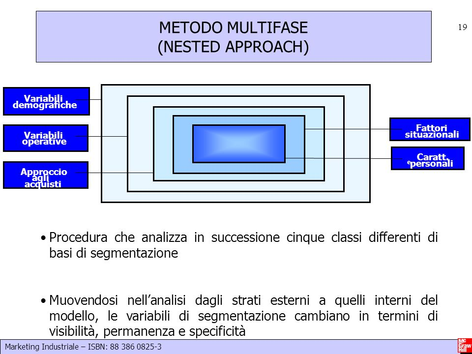 METODO MULTIFASE (NESTED APPROACH)