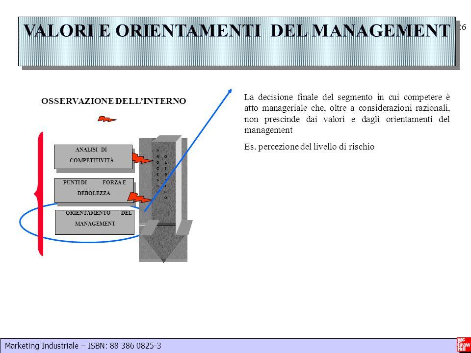 VALORI E ORIENTAMENTI DEL MANAGEMENT
