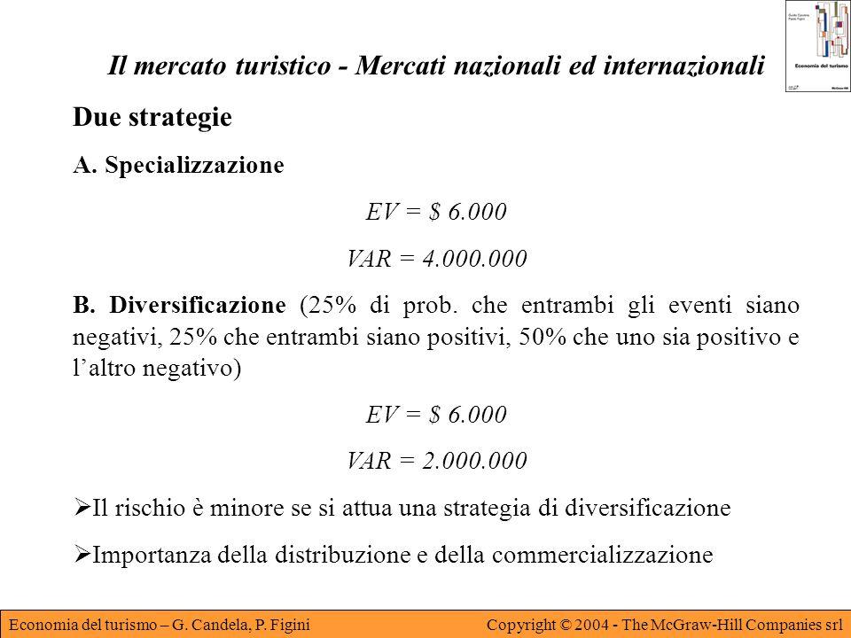 Il mercato turistico - Mercati nazionali ed internazionali