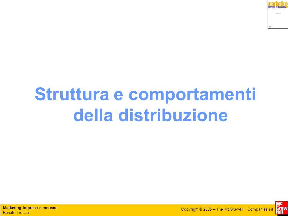 Struttura e comportamenti della distribuzione
