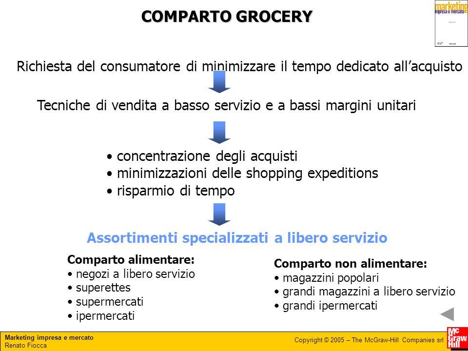 Tecniche di vendita a basso servizio e a bassi margini unitari