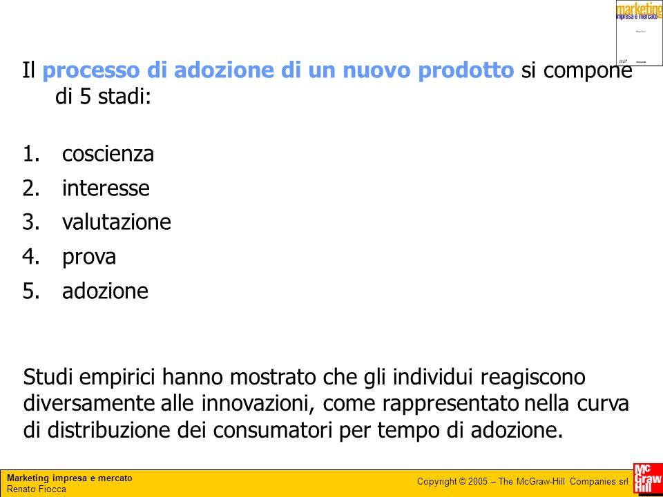 Il processo di adozione di un nuovo prodotto si compone di 5 stadi: