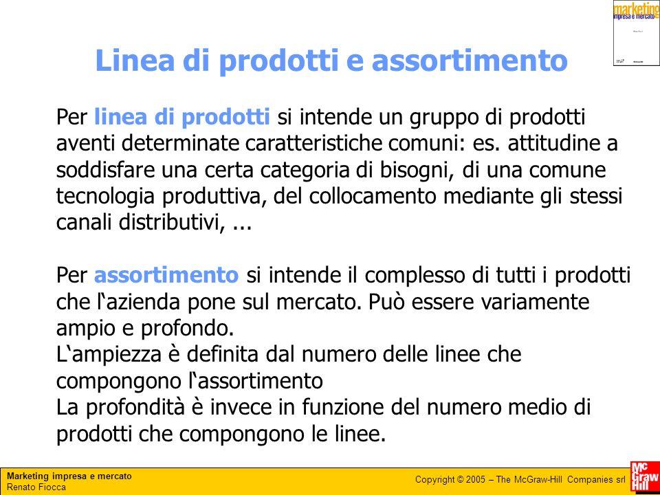 Linea di prodotti e assortimento