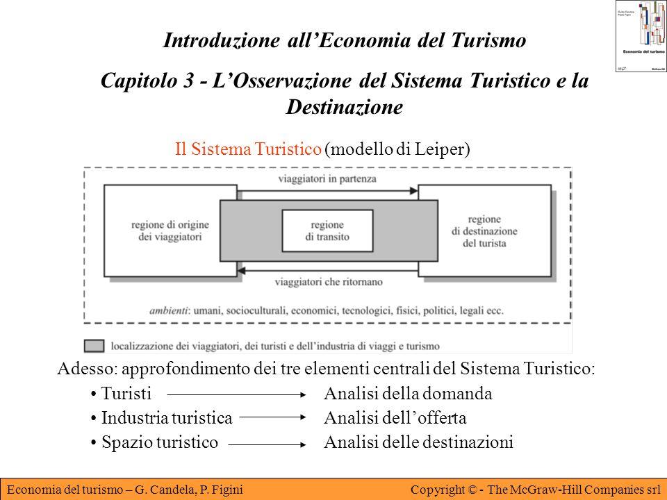 Introduzione all'Economia del Turismo