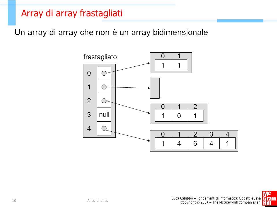 Array di array frastagliati