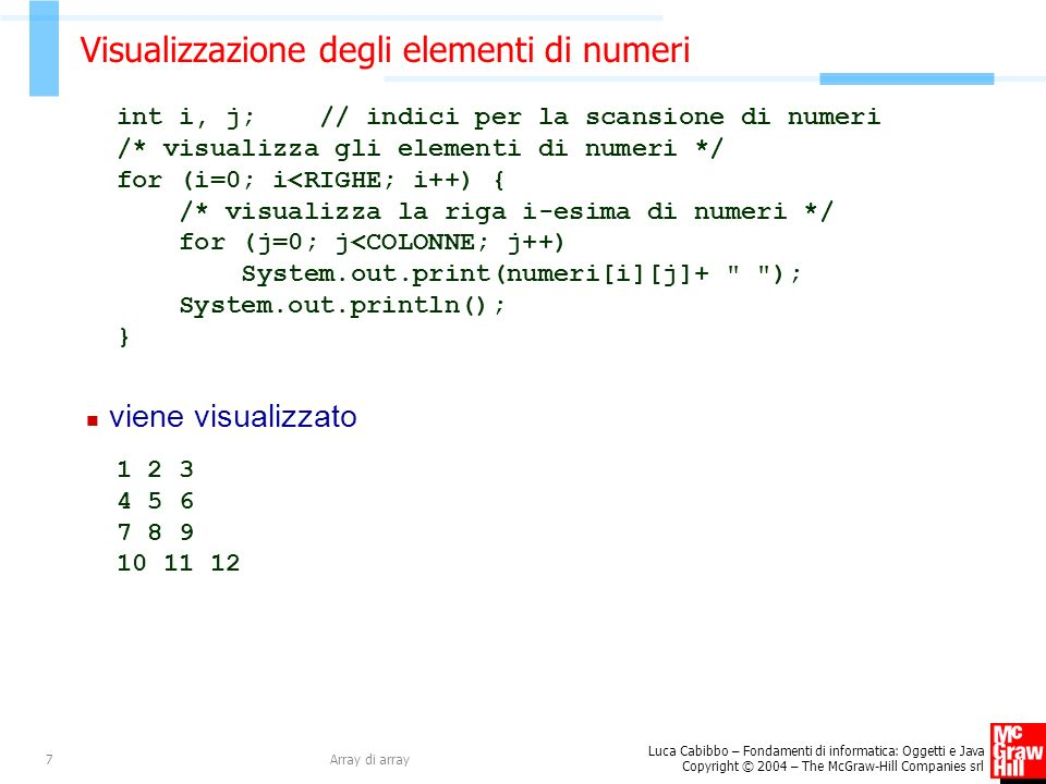 Visualizzazione degli elementi di numeri
