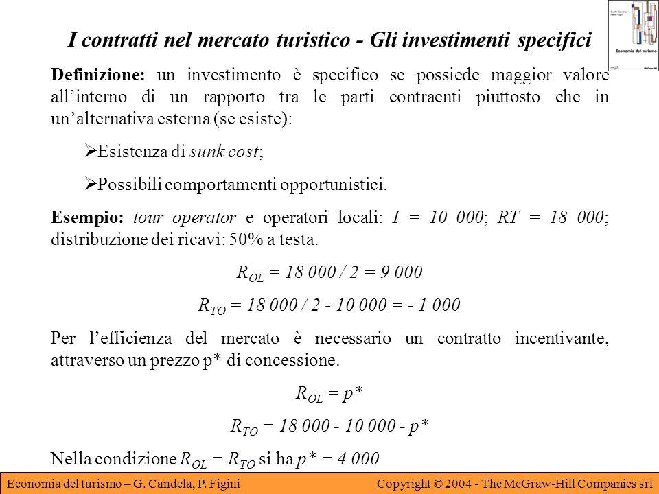 I contratti nel mercato turistico - Gli investimenti specifici
