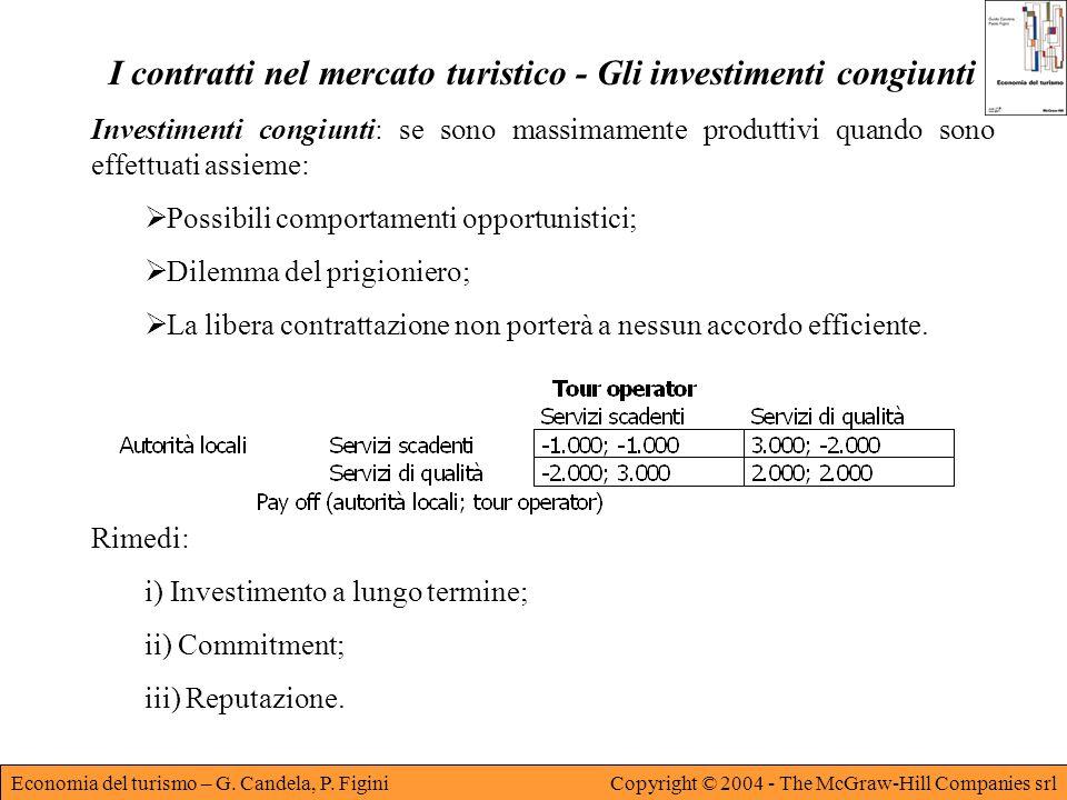 I contratti nel mercato turistico - Gli investimenti congiunti