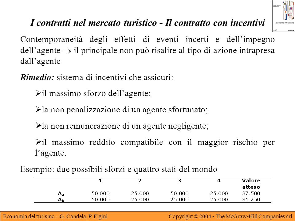 I contratti nel mercato turistico - Il contratto con incentivi