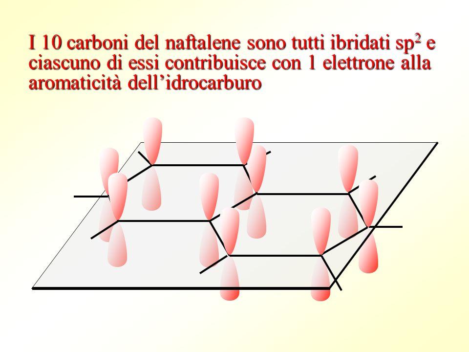 I 10 carboni del naftalene sono tutti ibridati sp2 e