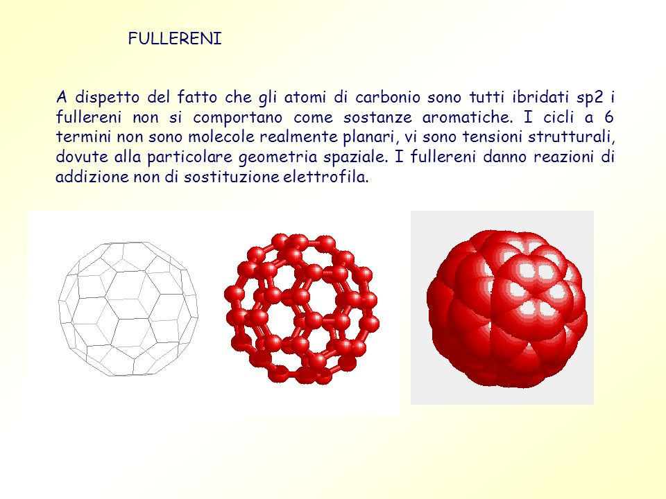 FULLERENI