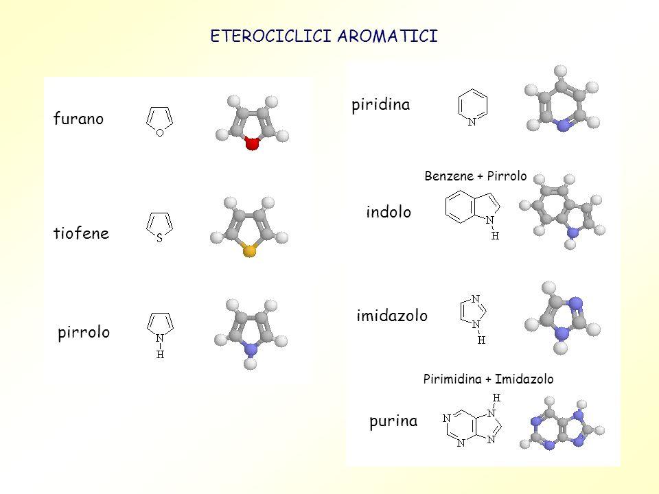 ETEROCICLICI AROMATICI