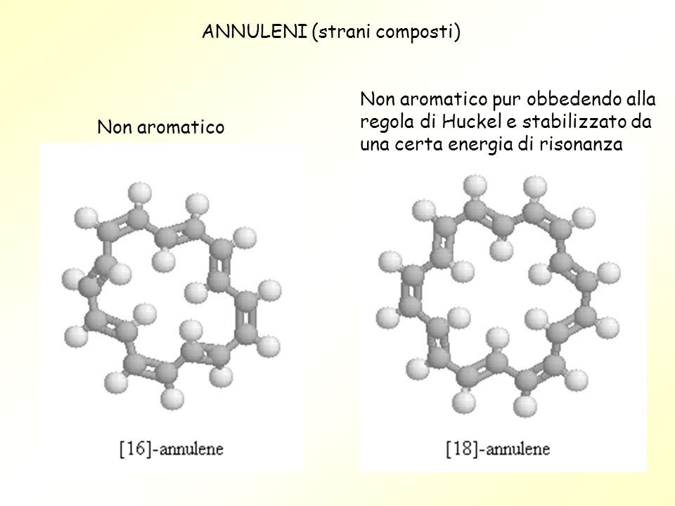 ANNULENI (strani composti)