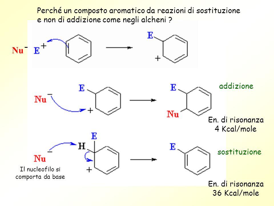 Il nucleofilo si comporta da base