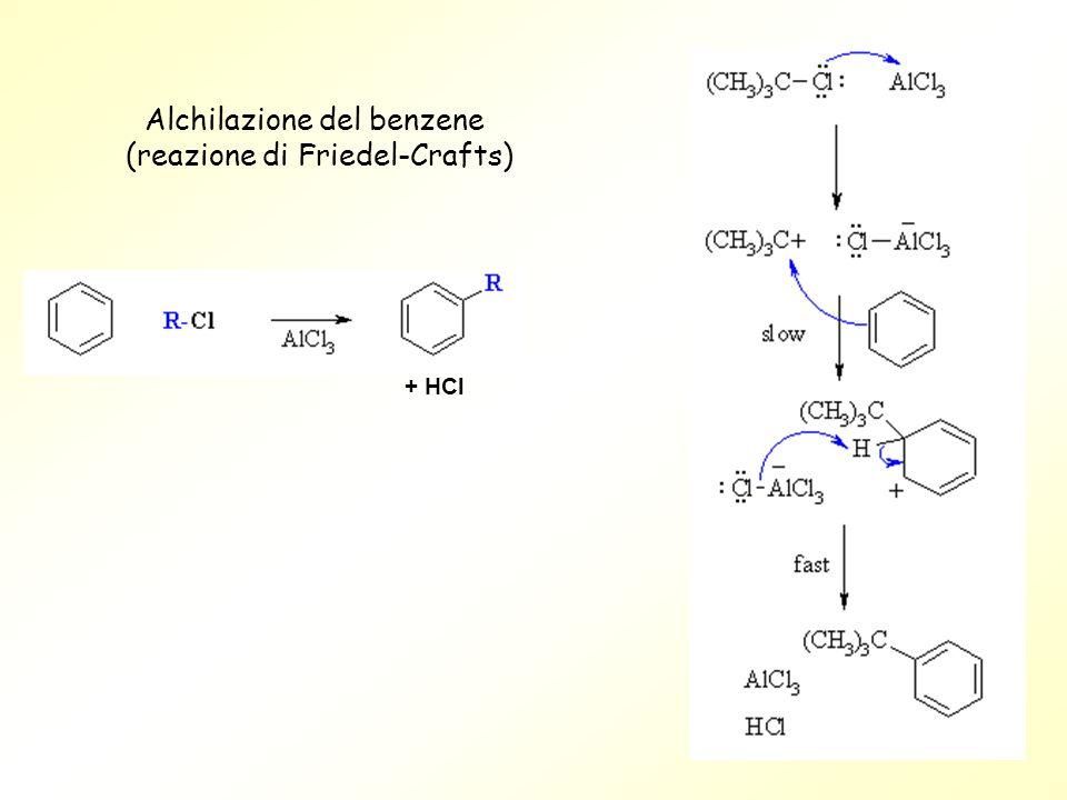 Alchilazione del benzene (reazione di Friedel-Crafts)