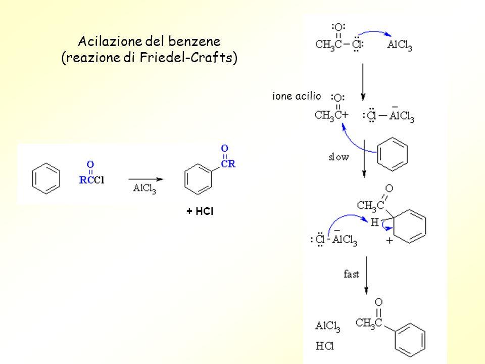 Acilazione del benzene (reazione di Friedel-Crafts)