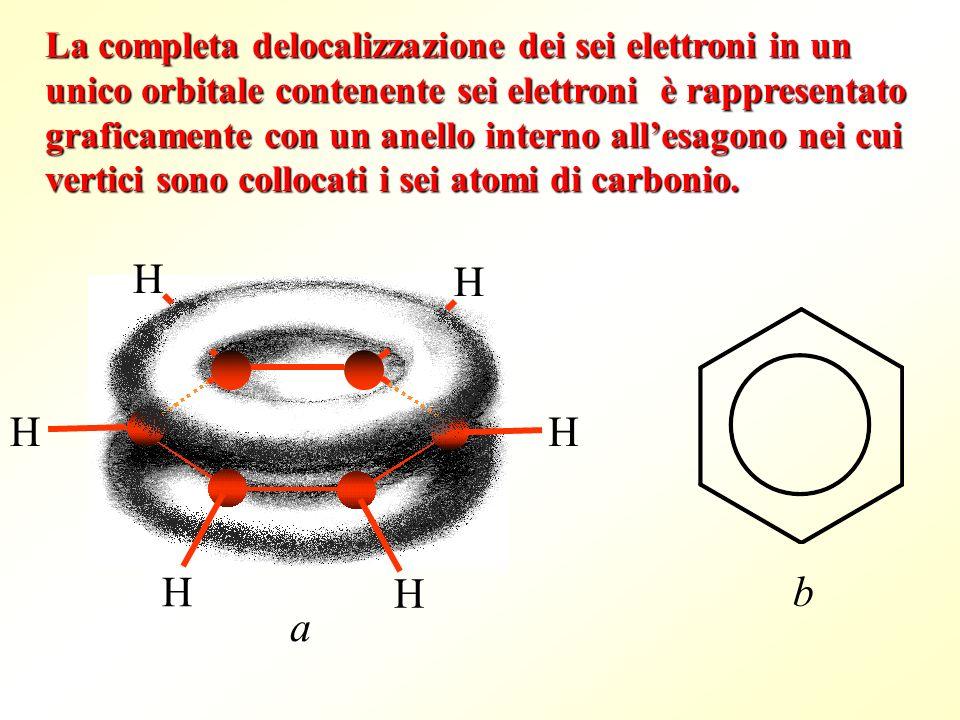 H b a La completa delocalizzazione dei sei elettroni in un