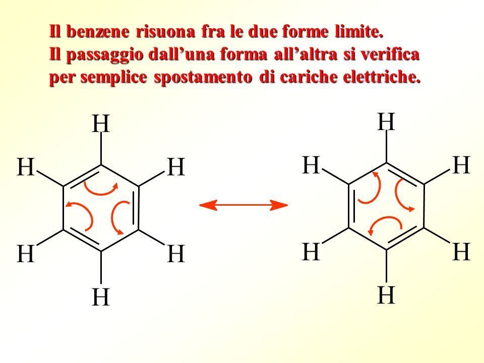H Il benzene risuona fra le due forme limite.