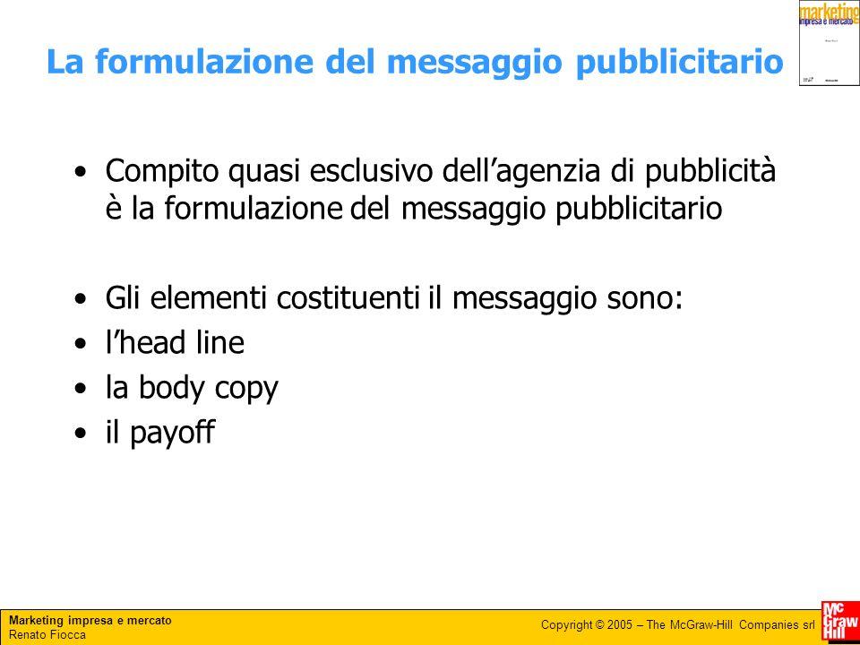 La formulazione del messaggio pubblicitario